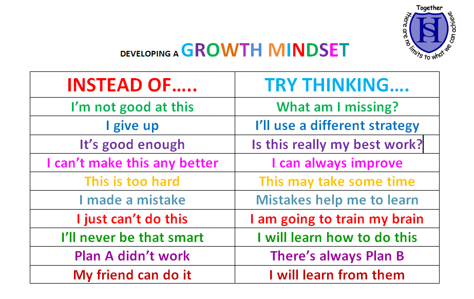 "The Fixed Mindset of ""Growth Mindset"" 